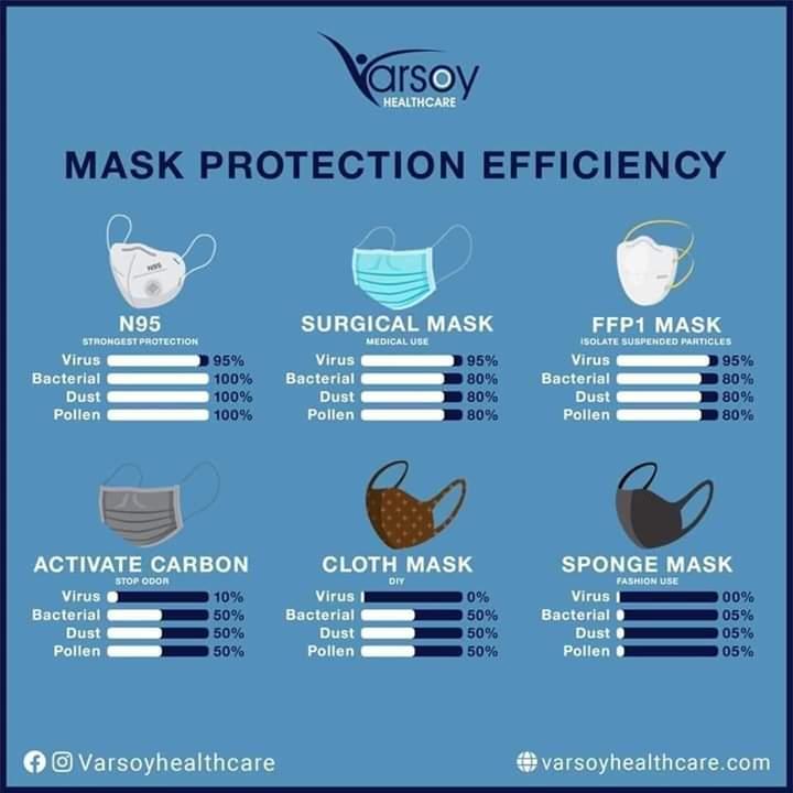 mascaras faciais